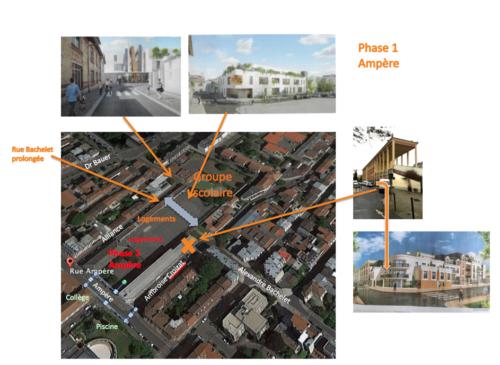 projet site Ampère